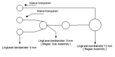 Assembly chart mersnoforum assembly chart pengertian ccuart Image collections